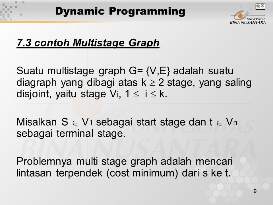 9 Dynamic Programming 7.3 contoh Multistage Graph Suatu multistage graph G= {V,E} adalah suatu diagraph yang dibagi atas k  2 stage, yang saling disj