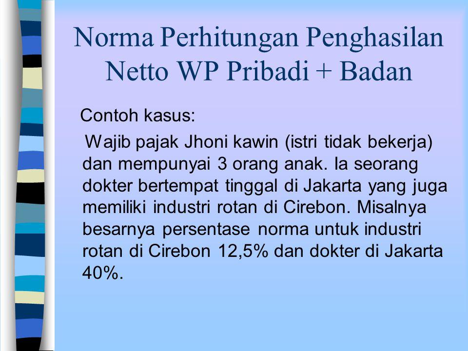 Norma Perhitungan Penghasilan Netto WP Pribadi + Badan 1. Peredaran bruto kurang dari Rp.600.000.000,00 per tahun. 2. Mengajukan permohonan dalam jang