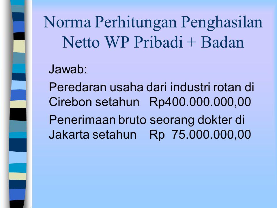 Norma Perhitungan Penghasilan Netto WP Pribadi + Badan Contoh kasus: Wajib pajak Jhoni kawin (istri tidak bekerja) dan mempunyai 3 orang anak.