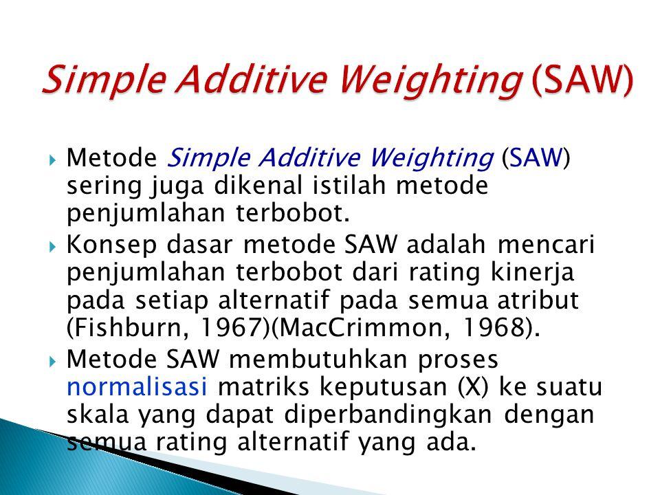  Metode Simple Additive Weighting (SAW) sering juga dikenal istilah metode penjumlahan terbobot.  Konsep dasar metode SAW adalah mencari penjumlahan