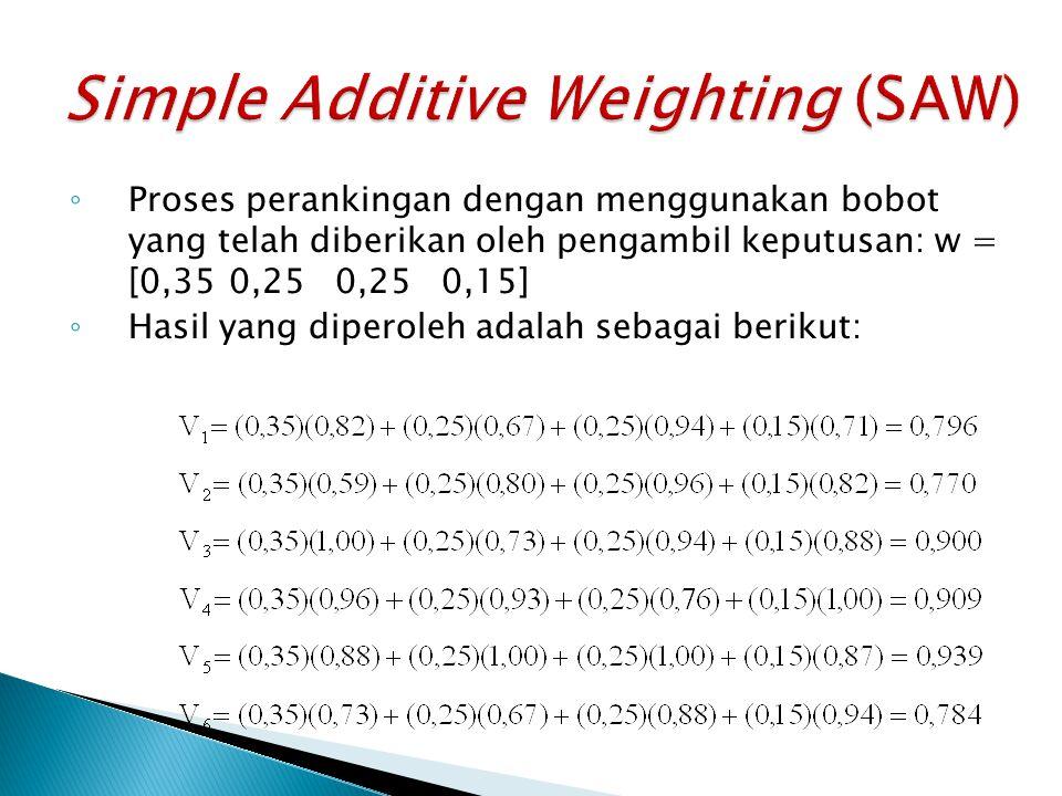 ◦ Proses perankingan dengan menggunakan bobot yang telah diberikan oleh pengambil keputusan: w = [0,350,250,250,15] ◦ Hasil yang diperoleh adalah seba