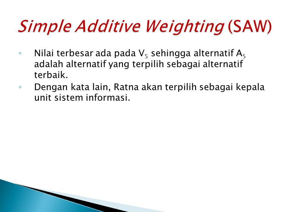 ◦ Nilai terbesar ada pada V 5 sehingga alternatif A 5 adalah alternatif yang terpilih sebagai alternatif terbaik. ◦ Dengan kata lain, Ratna akan terpi