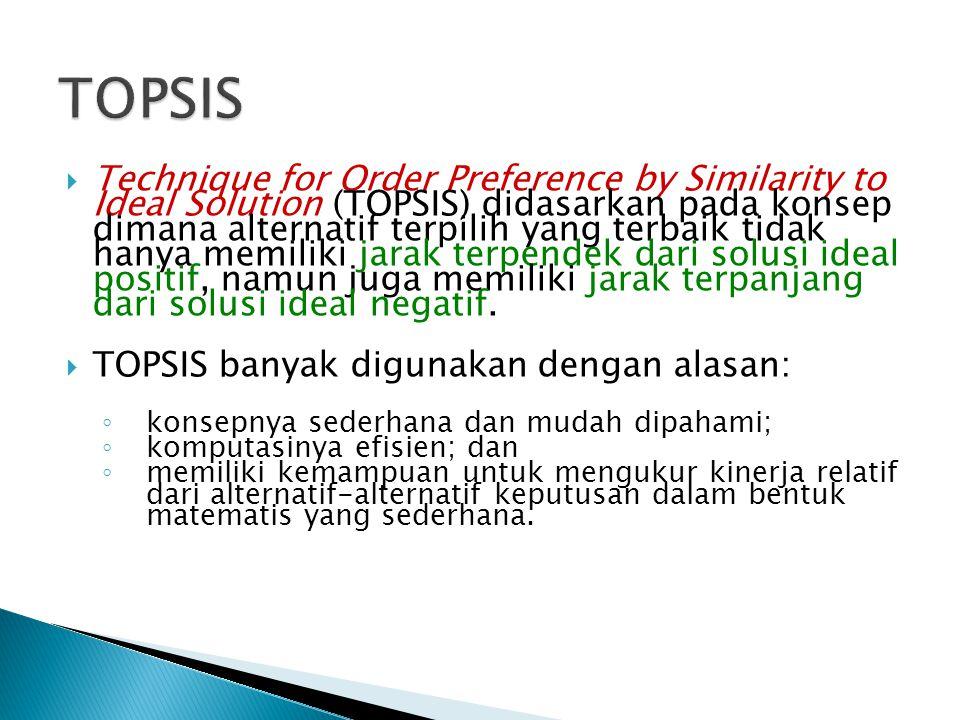  Technique for Order Preference by Similarity to Ideal Solution (TOPSIS) didasarkan pada konsep dimana alternatif terpilih yang terbaik tidak hanya m