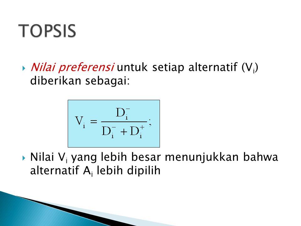  Nilai preferensi untuk setiap alternatif (V i ) diberikan sebagai:  Nilai V i yang lebih besar menunjukkan bahwa alternatif A i lebih dipilih