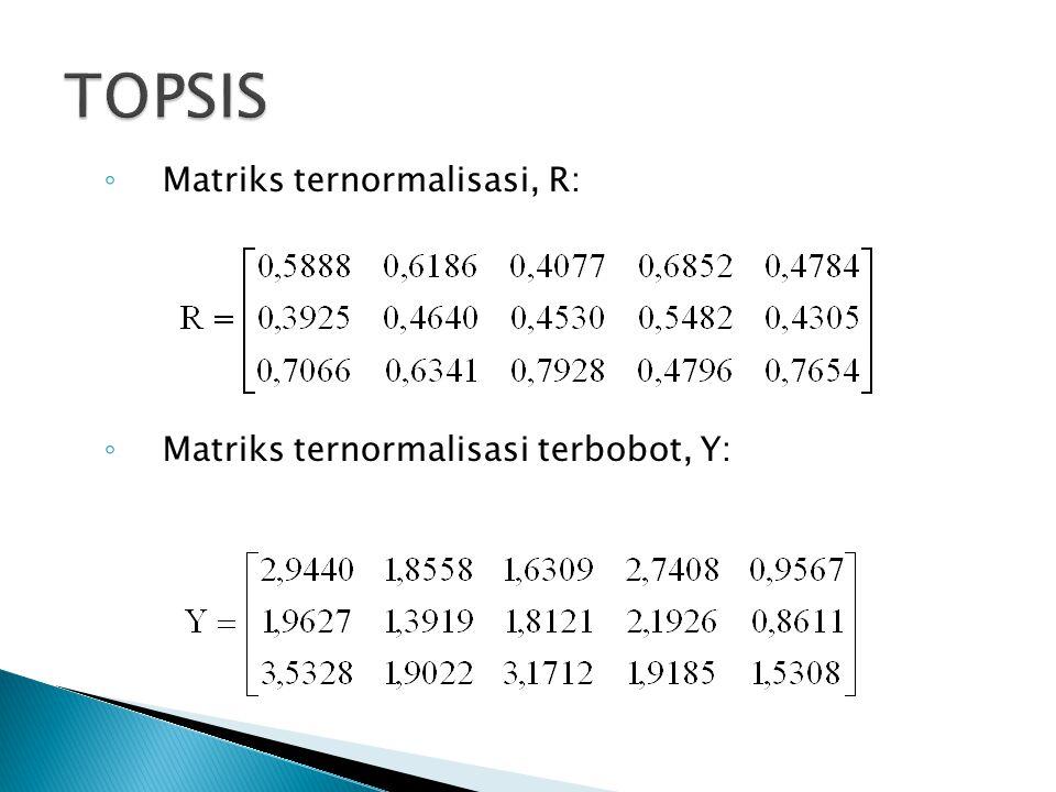 ◦ Matriks ternormalisasi, R: ◦ Matriks ternormalisasi terbobot, Y: