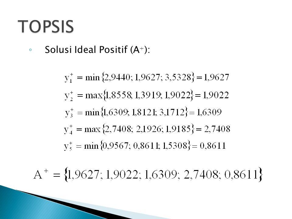 ◦ Solusi Ideal Positif (A + ):