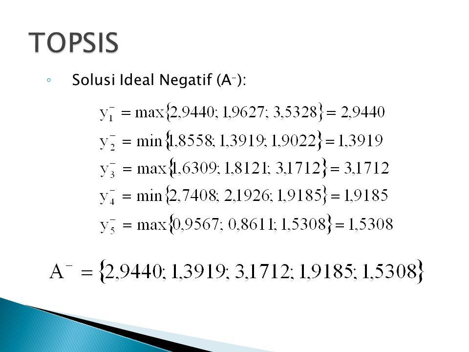 ◦ Solusi Ideal Negatif (A - ):