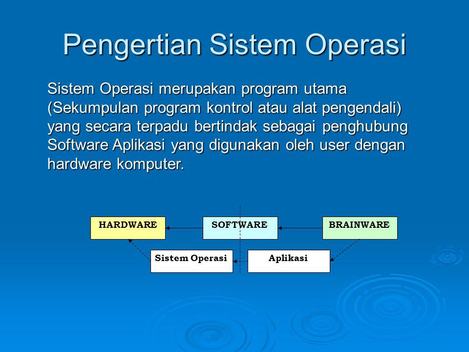 Pengertian Sistem Operasi Sistem Operasi merupakan program utama (Sekumpulan program kontrol atau alat pengendali) yang secara terpadu bertindak sebag