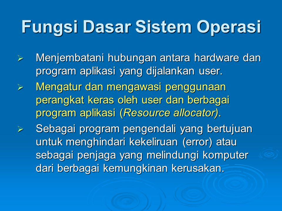 Fungsi Dasar Sistem Operasi  Menjembatani hubungan antara hardware dan program aplikasi yang dijalankan user.  Mengatur dan mengawasi penggunaan per
