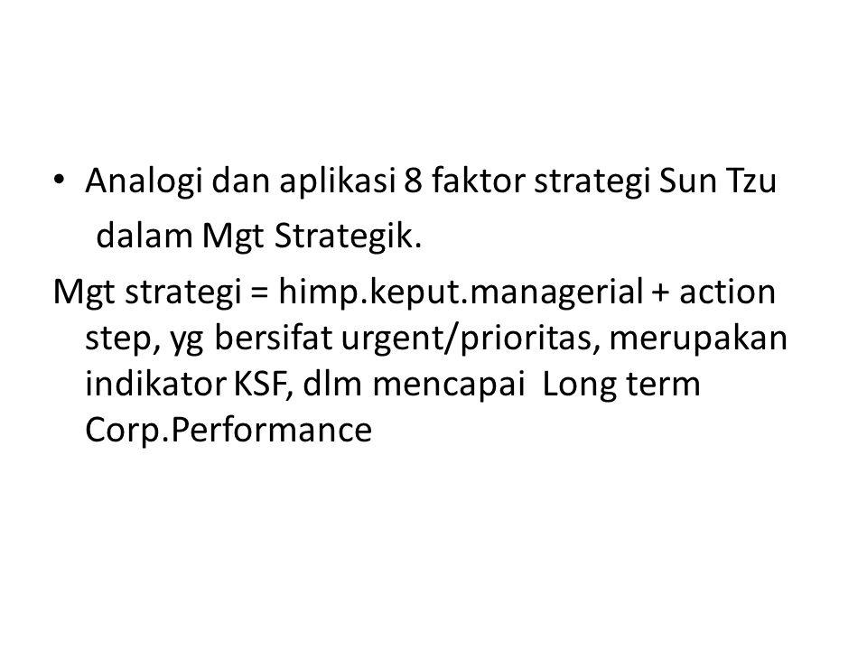 Analogi dan aplikasi 8 faktor strategi Sun Tzu dalam Mgt Strategik. Mgt strategi = himp.keput.managerial + action step, yg bersifat urgent/prioritas,