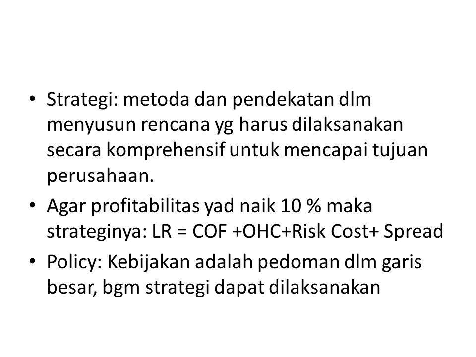 contoh: Loan Growth 20 %, P Folio exixting Loan per sektor .