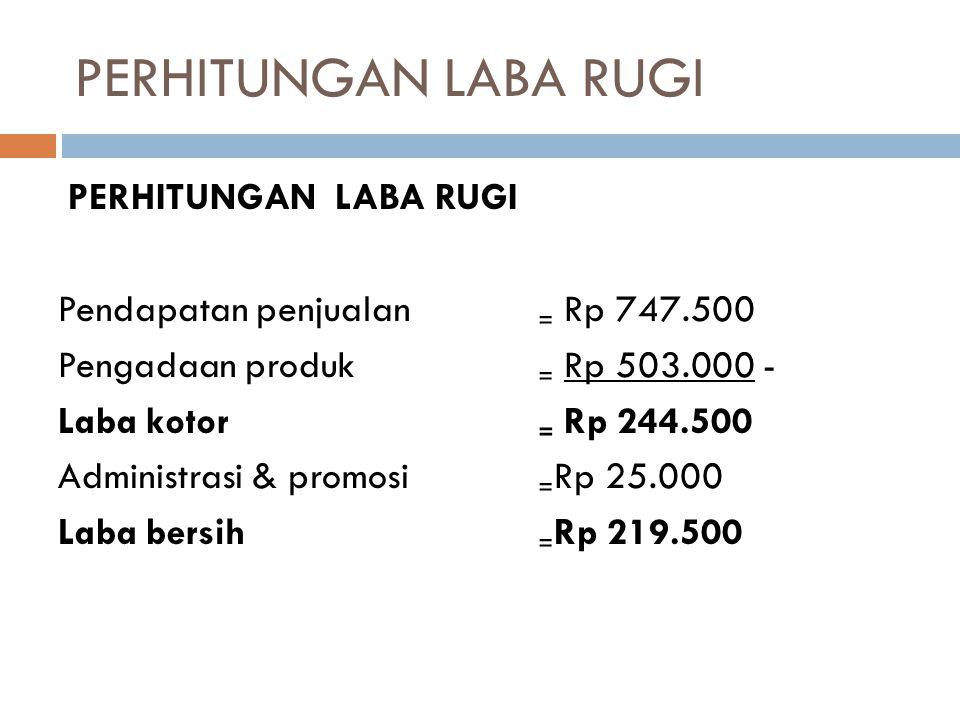 PERHITUNGAN LABA RUGI Pendapatan penjualan ₌ Rp 747.500 Pengadaan produk ₌ Rp 503.000 - Laba kotor ₌ Rp 244.500 Administrasi & promosi ₌ Rp 25.000 Lab