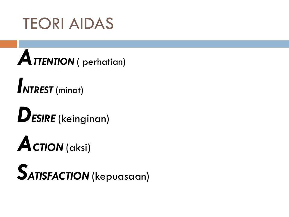 TEORI AIDAS A TTENTION ( perhatian) I NTREST (minat) D ESIRE (keinginan) A CTION (aksi) S ATISFACTION (kepuasaan)