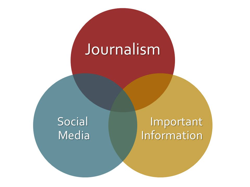Journalism Important Information Social Media