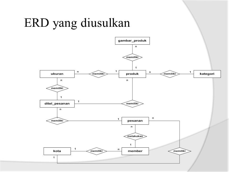 ERD yang diusulkan
