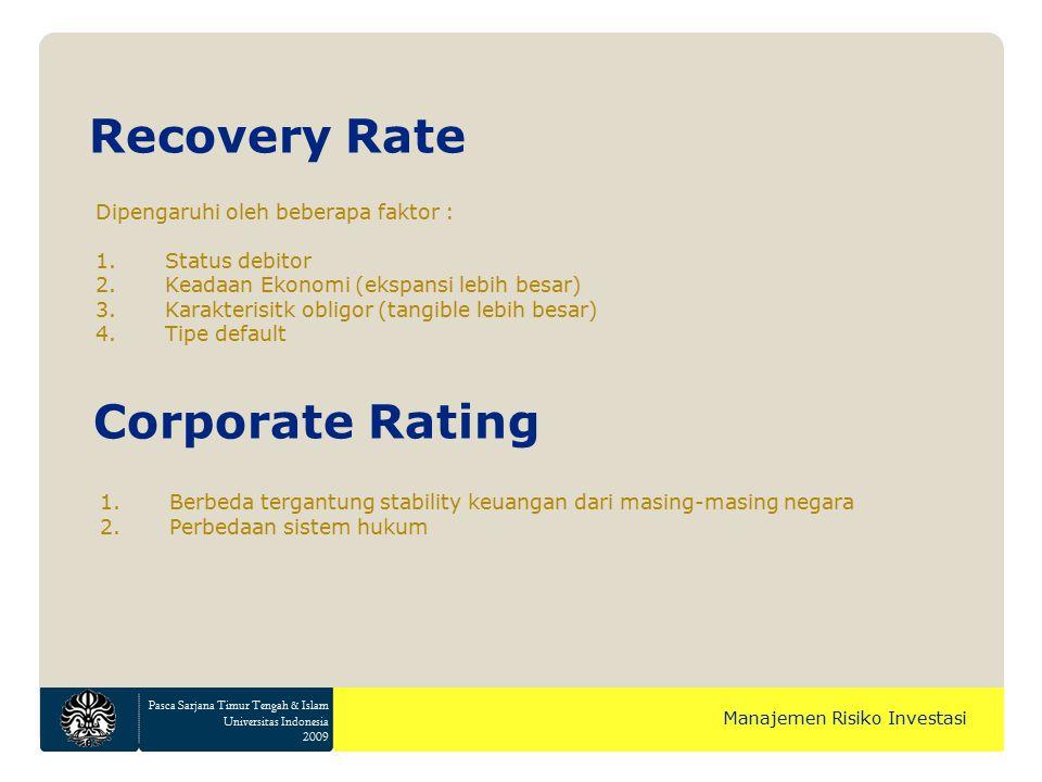 Pasca Sarjana Timur Tengah & Islam Universitas Indonesia 2009 Manajemen Risiko Investasi Dipengaruhi oleh beberapa faktor : 1.Status debitor 2.Keadaan