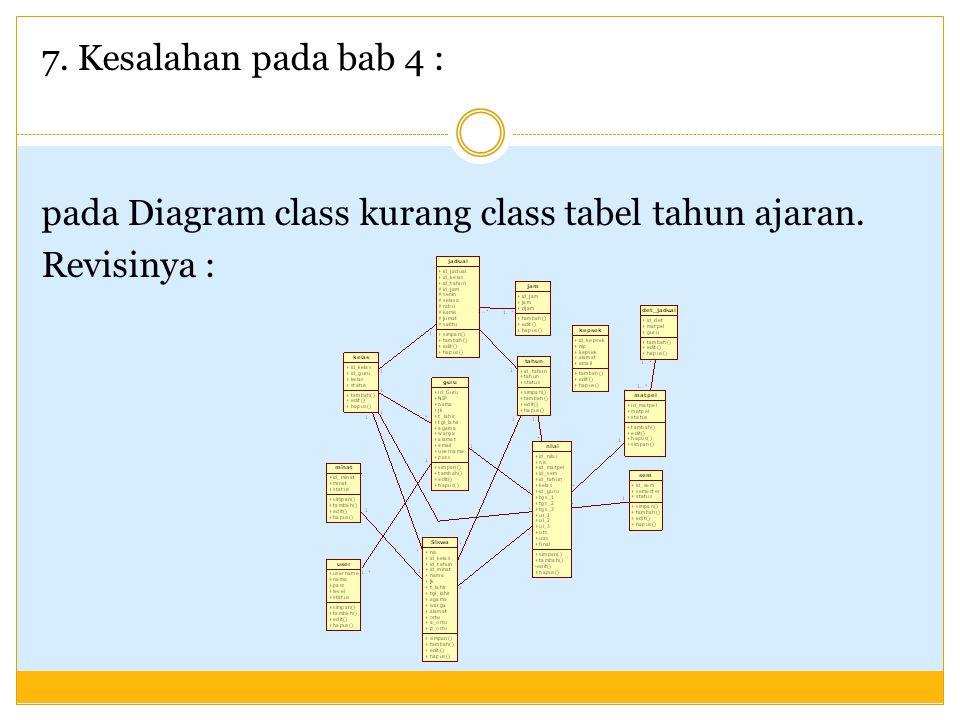 7. Kesalahan pada bab 4 : pada Diagram class kurang class tabel tahun ajaran. Revisinya :
