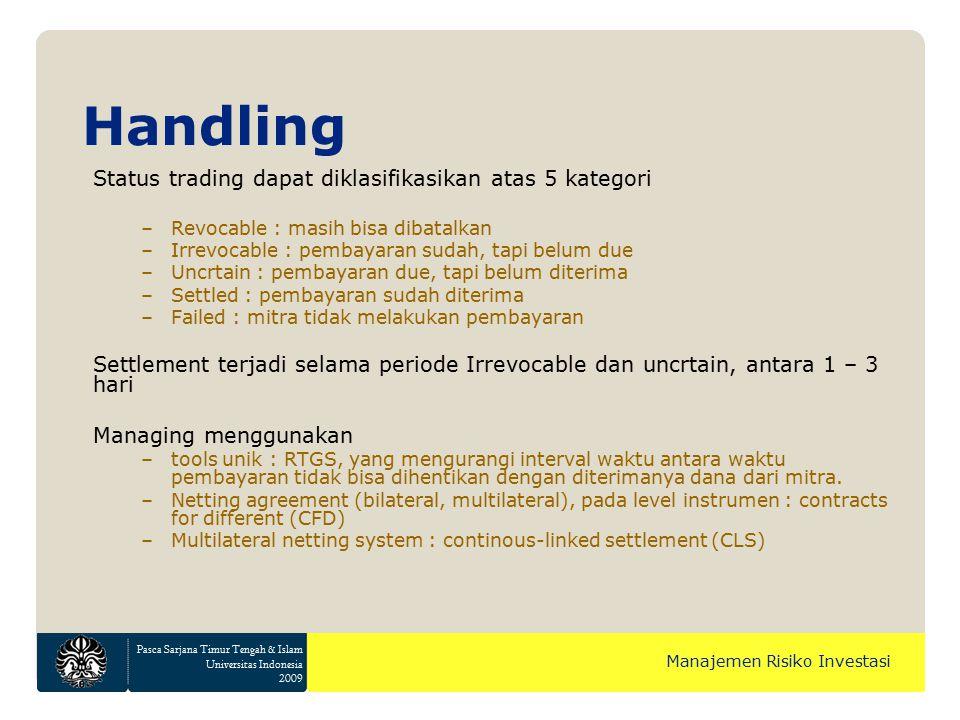 Pasca Sarjana Timur Tengah & Islam Universitas Indonesia 2009 Manajemen Risiko Investasi Status trading dapat diklasifikasikan atas 5 kategori –Revoca
