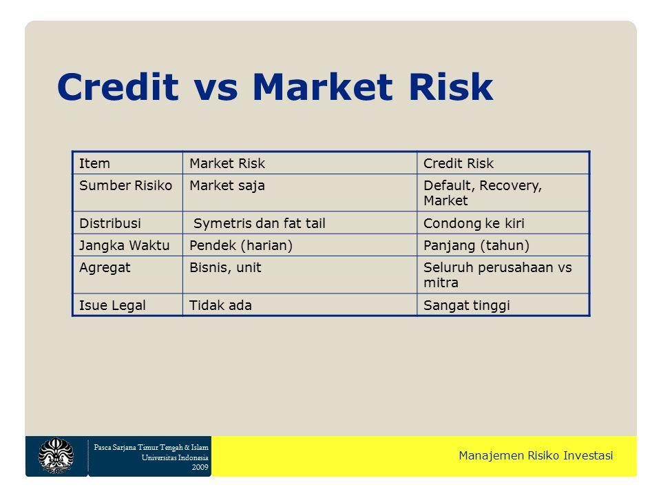 Pasca Sarjana Timur Tengah & Islam Universitas Indonesia 2009 Manajemen Risiko Investasi Credit vs Market Risk ItemMarket RiskCredit Risk Sumber Risik