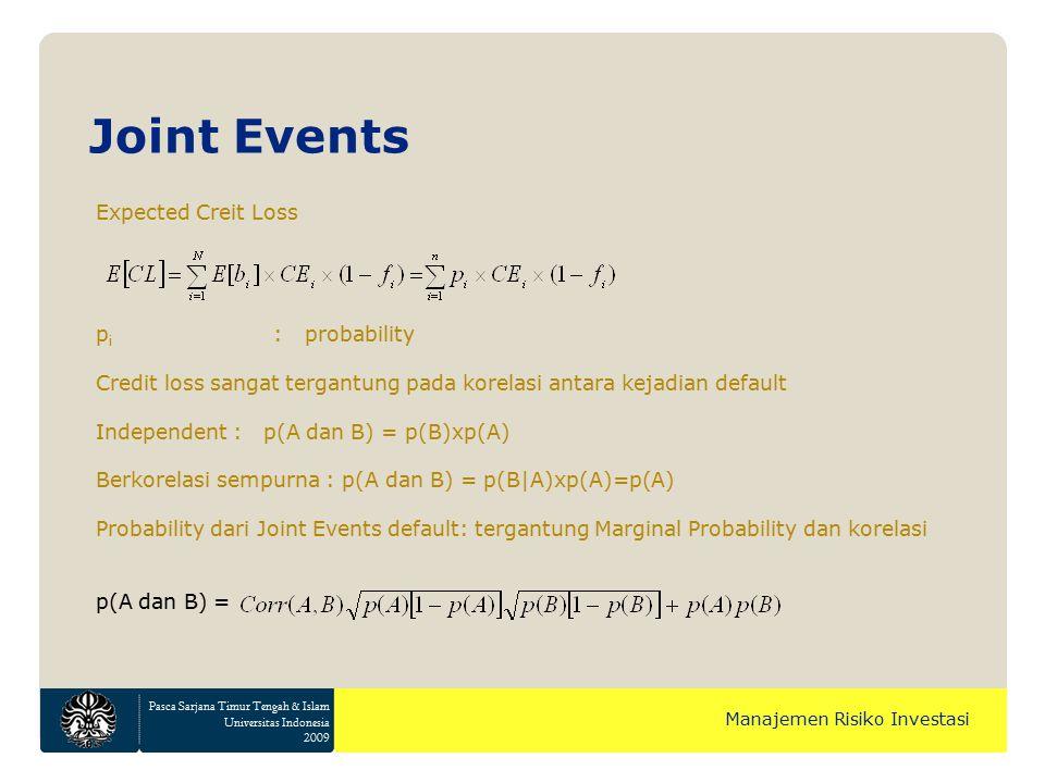 Pasca Sarjana Timur Tengah & Islam Universitas Indonesia 2009 Manajemen Risiko Investasi Expected Creit Loss p i :probability Credit loss sangat tergantung pada korelasi antara kejadian default Independent : p(A dan B) = p(B)xp(A) Berkorelasi sempurna : p(A dan B) = p(B|A)xp(A)=p(A) Probability dari Joint Events default: tergantung Marginal Probability dan korelasi p(A dan B) = Joint Events