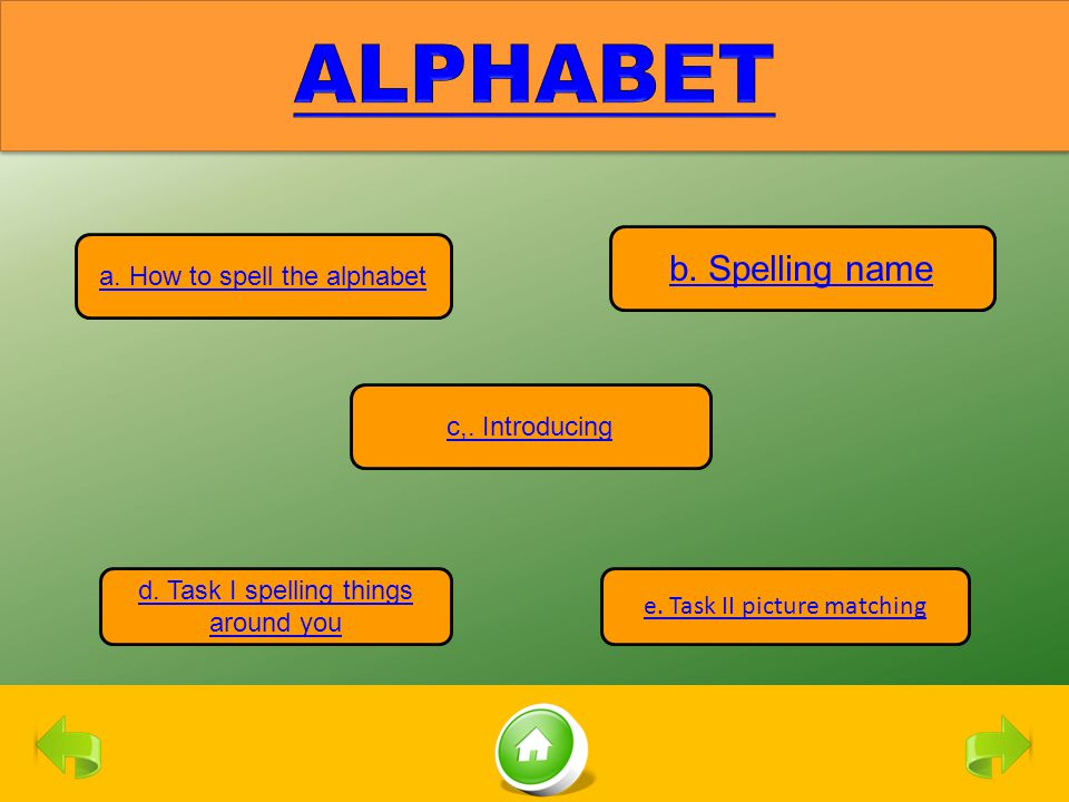 a.How to spell the alphabet b. Spelling name c,. Introducing d.