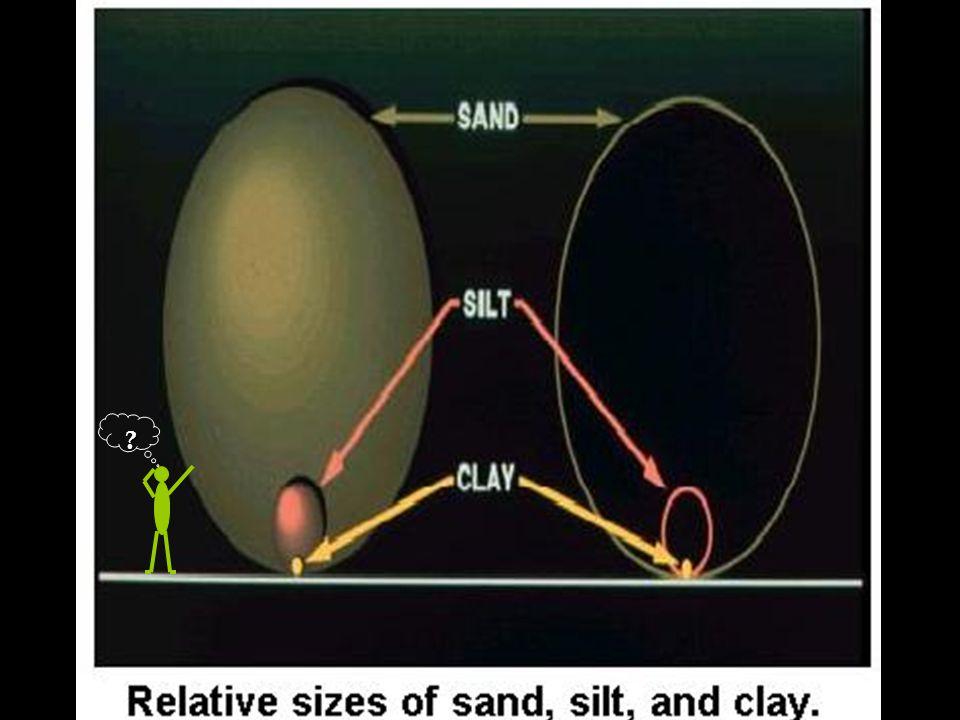 Fraksi Ukuran (mm) Kerikil (Gravel) > 2 Pasir kasar (Coarse sand) 0,2 – 2 Pasir halus (Fine sand) 0,05 – 0,2 Debu (Silt) 0,002 – 0,05 Lempung (Clay) < 0,002 7 Sistem International / Sistem Atterberg 0,002 0,05 0,22 Gravel CoarseFineSandSiltClay