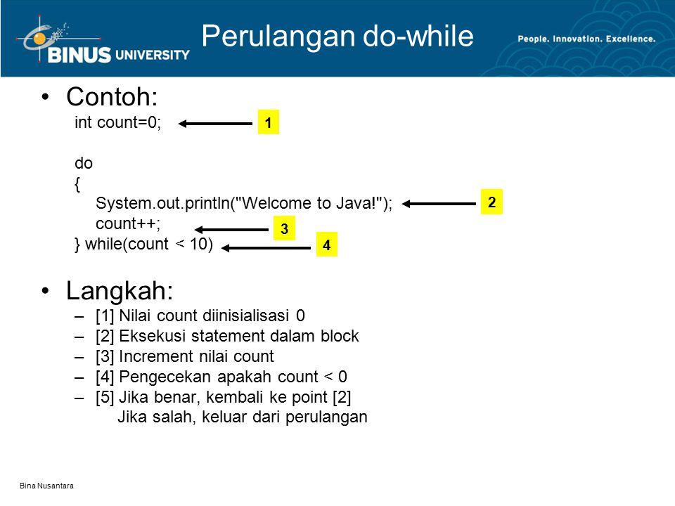 Bina Nusantara Perulangan do-while Contoh: int count=0; do { System.out.println( Welcome to Java! ); count++; } while(count < 10) Langkah: –[1] Nilai count diinisialisasi 0 –[2] Eksekusi statement dalam block –[3] Increment nilai count –[4] Pengecekan apakah count < 0 –[5] Jika benar, kembali ke point [2] Jika salah, keluar dari perulangan 1 2 4 3
