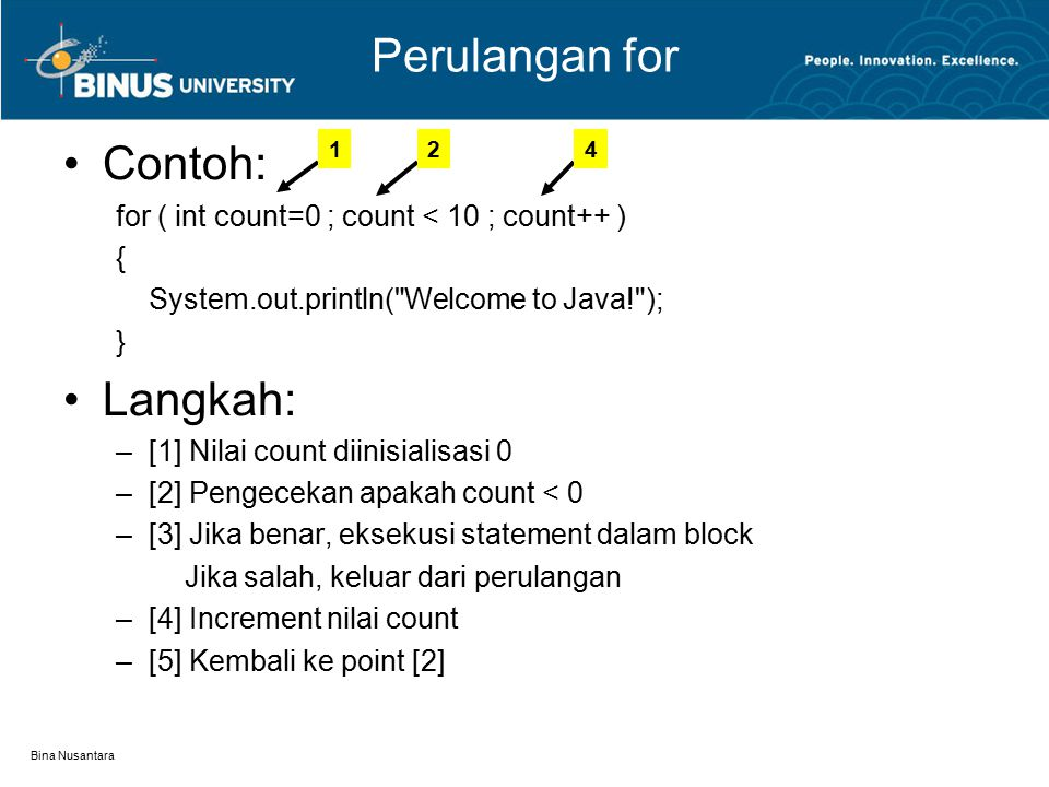 Bina Nusantara Perulangan for Contoh: for ( int count=0 ; count < 10 ; count++ ) { System.out.println(