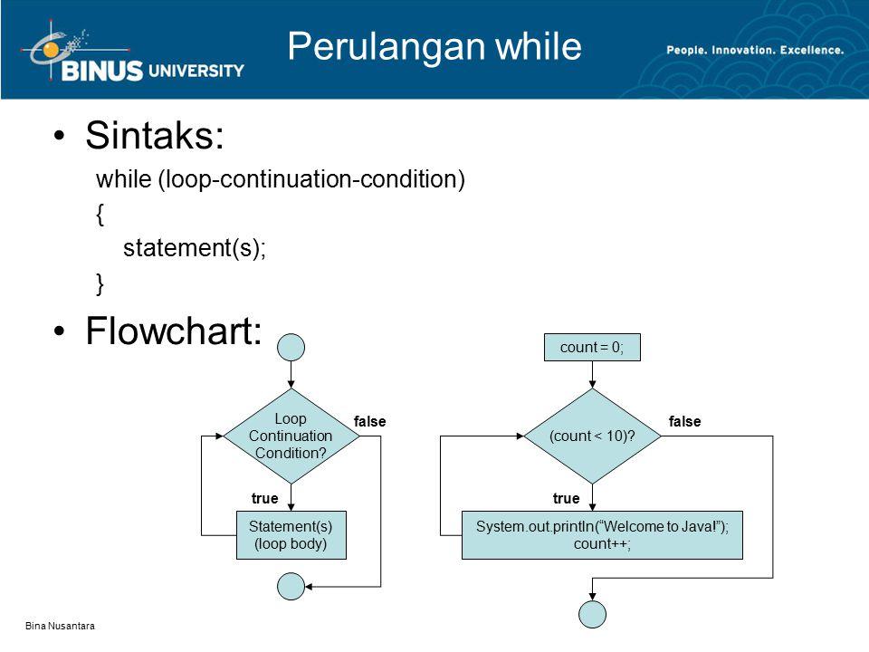 Bina Nusantara Perulangan while Sintaks: while (loop-continuation-condition) { statement(s); } Flowchart: Loop Continuation Condition.