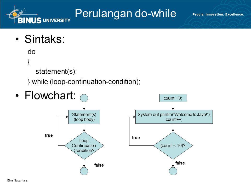 Bina Nusantara Perulangan do-while Sintaks: do { statement(s); } while (loop-continuation-condition); Flowchart: Loop Continuation Condition.