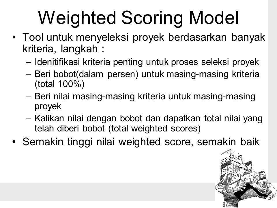 Weighted Scoring Model Tool untuk menyeleksi proyek berdasarkan banyak kriteria, langkah : –Idenitifikasi kriteria penting untuk proses seleksi proyek –Beri bobot(dalam persen) untuk masing-masing kriteria (total 100%) –Beri nilai masing-masing kriteria untuk masing-masing proyek –Kalikan nilai dengan bobot dan dapatkan total nilai yang telah diberi bobot (total weighted scores) Semakin tinggi nilai weighted score, semakin baik