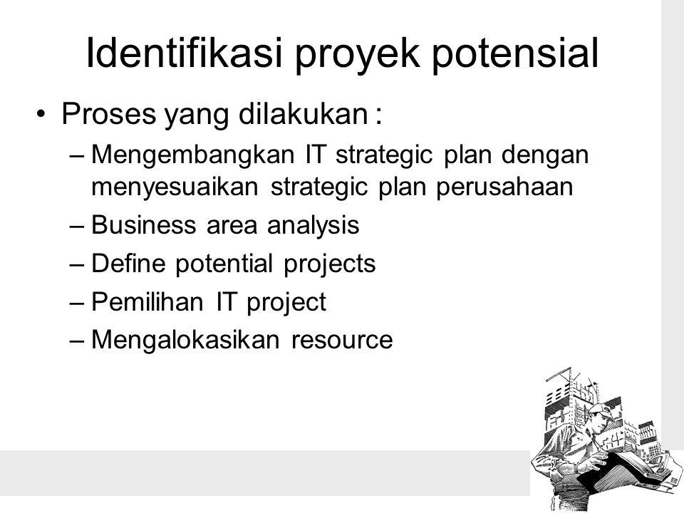 Identifikasi proyek potensial Proses yang dilakukan : –Mengembangkan IT strategic plan dengan menyesuaikan strategic plan perusahaan –Business area analysis –Define potential projects –Pemilihan IT project –Mengalokasikan resource