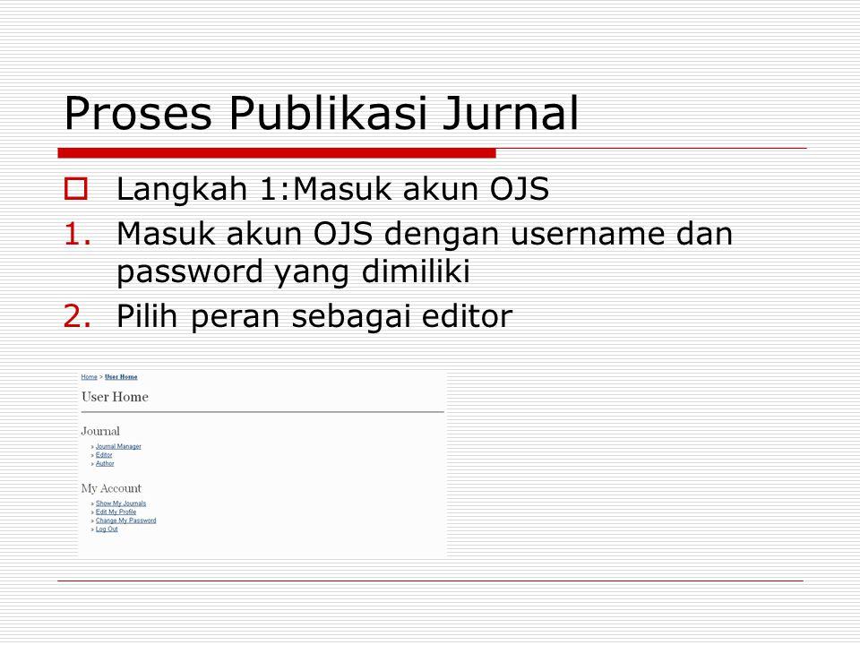 Proses Publikasi Jurnal  Langkah 1:Masuk akun OJS 1.Masuk akun OJS dengan username dan password yang dimiliki 2.Pilih peran sebagai editor