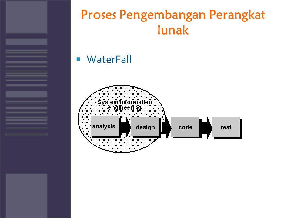 Proses Pengembangan Perangkat lunak  WaterFall