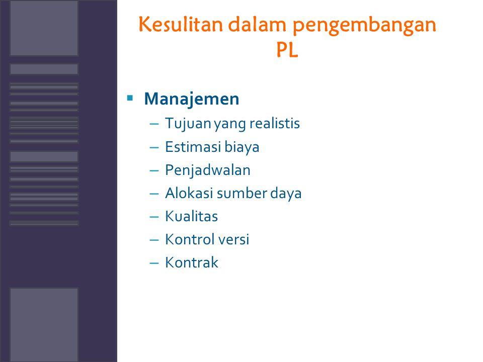  Manajemen – Tujuan yang realistis – Estimasi biaya – Penjadwalan – Alokasi sumber daya – Kualitas – Kontrol versi – Kontrak Kesulitan dalam pengemba