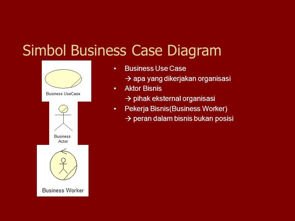 Business Use Case  apa yang dikerjakan organisasi Aktor Bisnis  pihak eksternal organisasi Pekerja Bisnis(Business Worker)  peran dalam bisnis buka