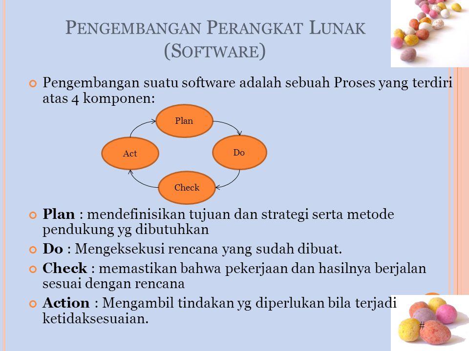 # P ENGEMBANGAN P ERANGKAT L UNAK (S OFTWARE ) Pengembangan suatu software adalah sebuah Proses yang terdiri atas 4 komponen: Plan : mendefinisikan tujuan dan strategi serta metode pendukung yg dibutuhkan Do : Mengeksekusi rencana yang sudah dibuat.