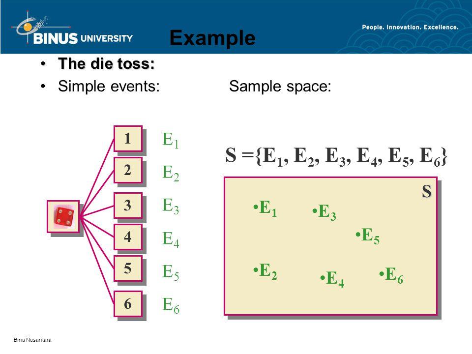 Bina Nusantara Example The die toss:The die toss: Simple events:Sample space: 1 1 2 2 3 3 4 4 5 5 6 6 E1E2E3E4E5E6E1E2E3E4E5E6 S ={E 1, E 2, E 3, E 4,