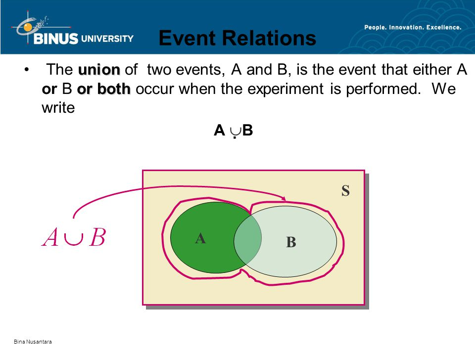 Bina Nusantara S Event Relations union or both The union of two events, A and B, is the event that either A or B or both occur when the experiment is