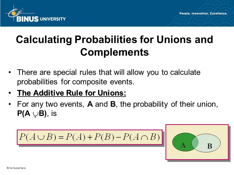 Bina Nusantara Calculating Probabilities for Unions and Complements There are special rules that will allow you to calculate probabilities for composi