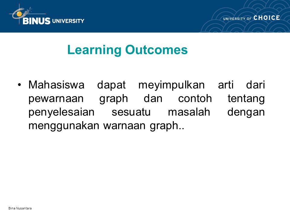 Bina Nusantara Pewarnaan graph Pertemuan 20: (Off Class) Mata kuliah:K0144/ Matematika Diskrit Tahun:2008