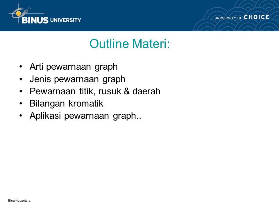 Bina Nusantara Learning Outcomes Mahasiswa dapat meyimpulkan arti dari pewarnaan graph dan contoh tentang penyelesaian sesuatu masalah dengan mengguna