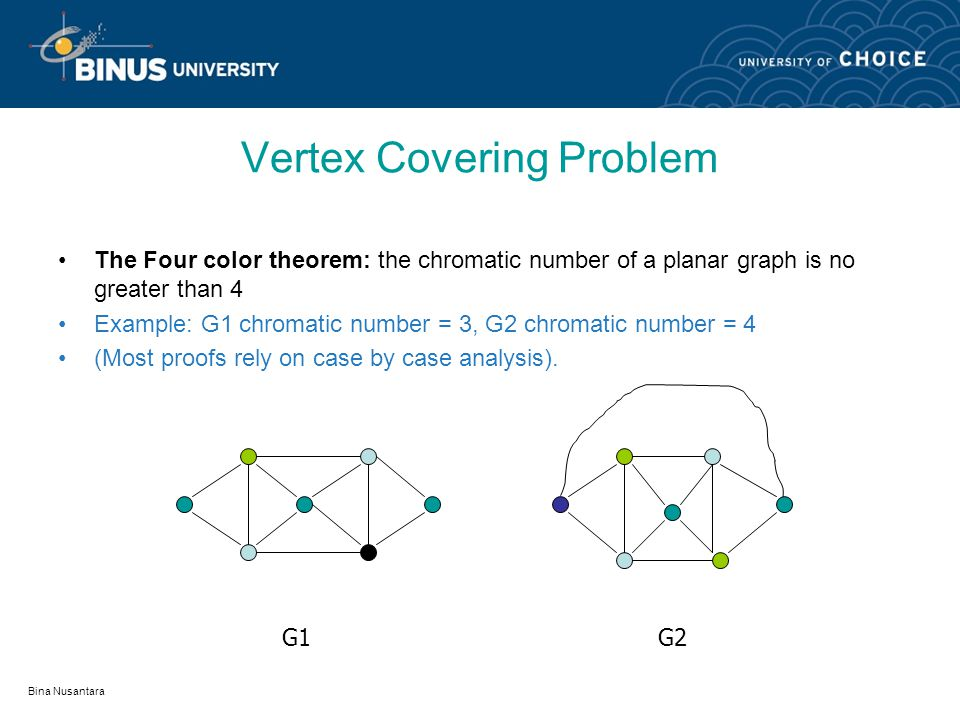 Bina Nusantara Vertex Coloring Problem The problem of finding a minimum coloring of a graph is NP-Hard The corresponding decision problem (Is there a
