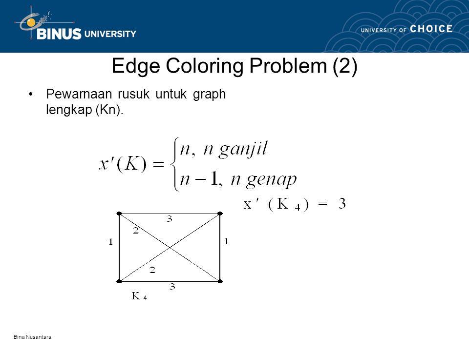 Bina Nusantara Edge Coloring Pewarnaan rusuk yaitu : mewarnai rusuk-rusuk suatu graph, sedemikian hingga rusuk-rusuk yang insiden warna berlainan dan