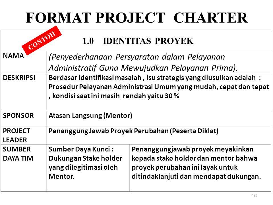 FORMAT PROJECT CHARTER 1.0 IDENTITAS PROYEK NAMA (Penyederhanaan Persyaratan dalam Pelayanan Administratif Guna Mewujudkan Pelayanan Prima).