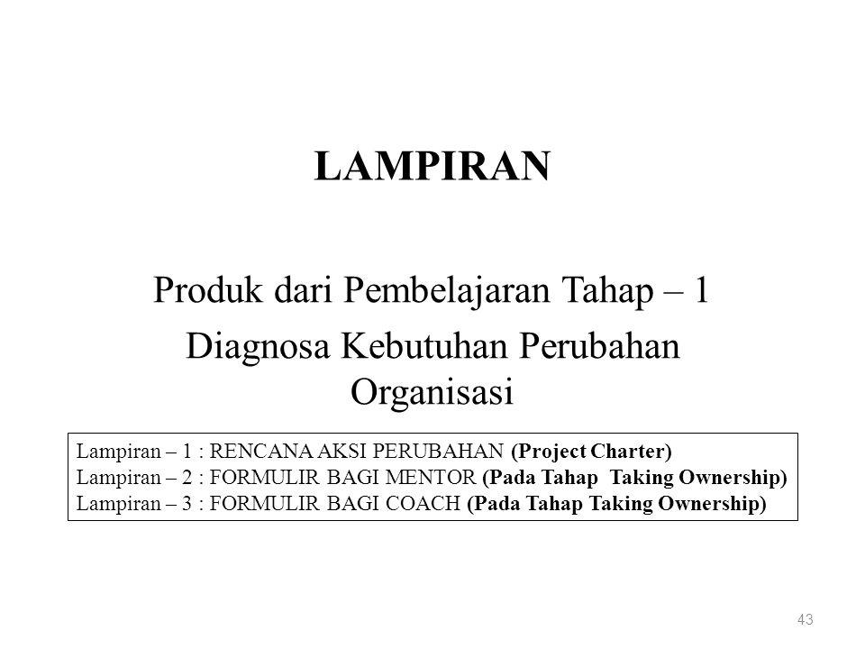 LAMPIRAN Produk dari Pembelajaran Tahap – 1 Diagnosa Kebutuhan Perubahan Organisasi 43 Lampiran – 1 : RENCANA AKSI PERUBAHAN (Project Charter) Lampiran – 2 : FORMULIR BAGI MENTOR (Pada Tahap Taking Ownership) Lampiran – 3 : FORMULIR BAGI COACH (Pada Tahap Taking Ownership)