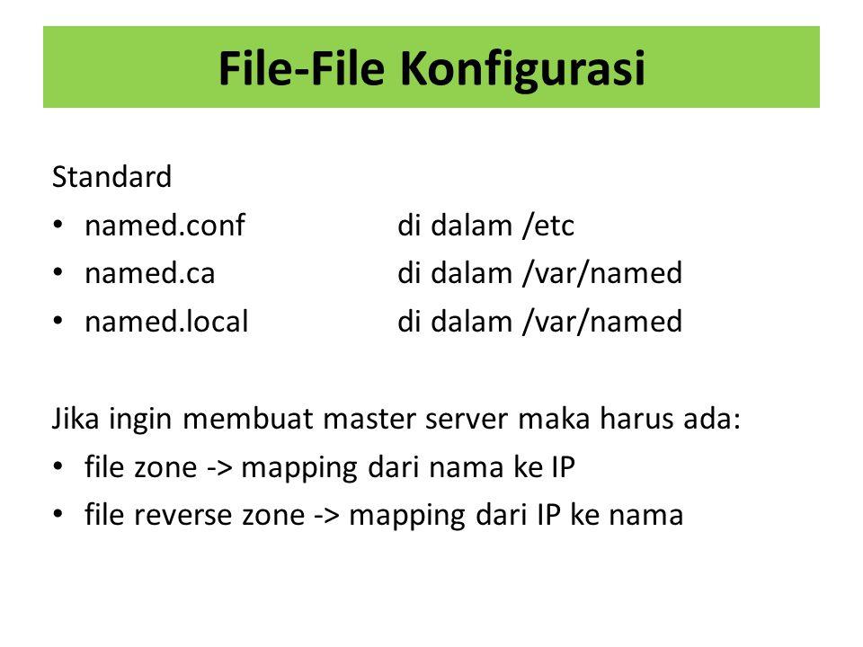 File-File Konfigurasi Standard named.confdi dalam /etc named.ca di dalam /var/named named.localdi dalam /var/named Jika ingin membuat master server maka harus ada: file zone -> mapping dari nama ke IP file reverse zone -> mapping dari IP ke nama