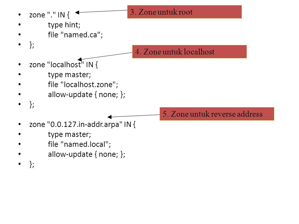 zone . IN { type hint; file named.ca ; }; zone localhost IN { type master; file localhost.zone ; allow-update { none; }; }; zone 0.0.127.in-addr.arpa IN { type master; file named.local ; allow-update { none; }; }; 3.