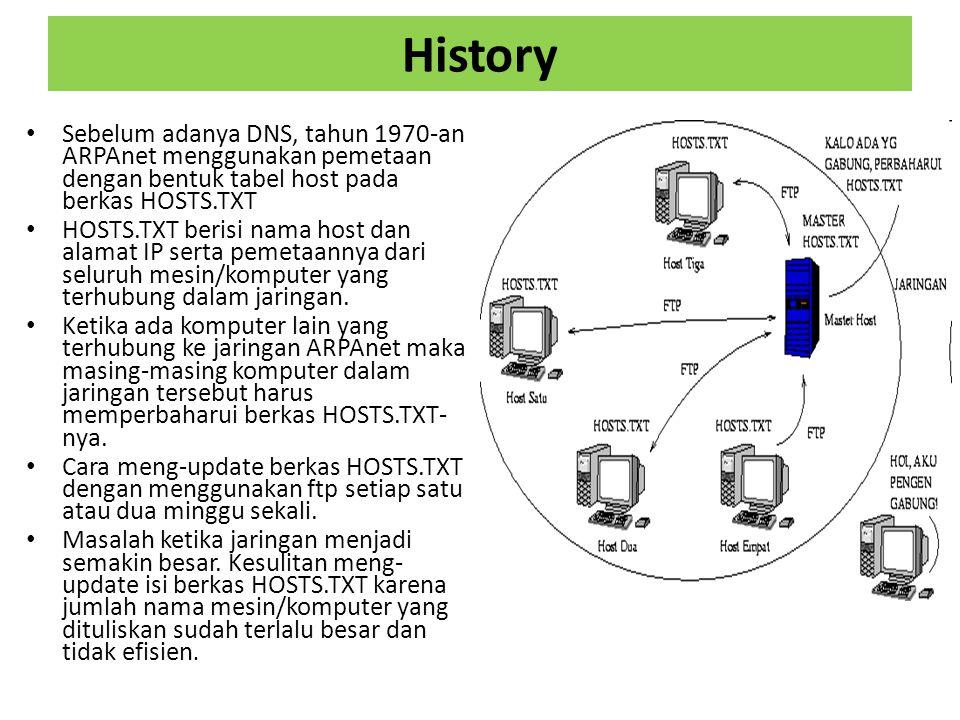 History Sebelum adanya DNS, tahun 1970-an ARPAnet menggunakan pemetaan dengan bentuk tabel host pada berkas HOSTS.TXT HOSTS.TXT berisi nama host dan alamat IP serta pemetaannya dari seluruh mesin/komputer yang terhubung dalam jaringan.