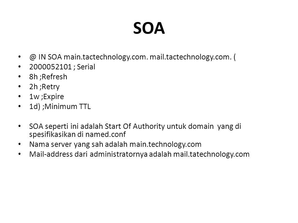 SOA @ IN SOA main.tactechnology.com.mail.tactechnology.com.